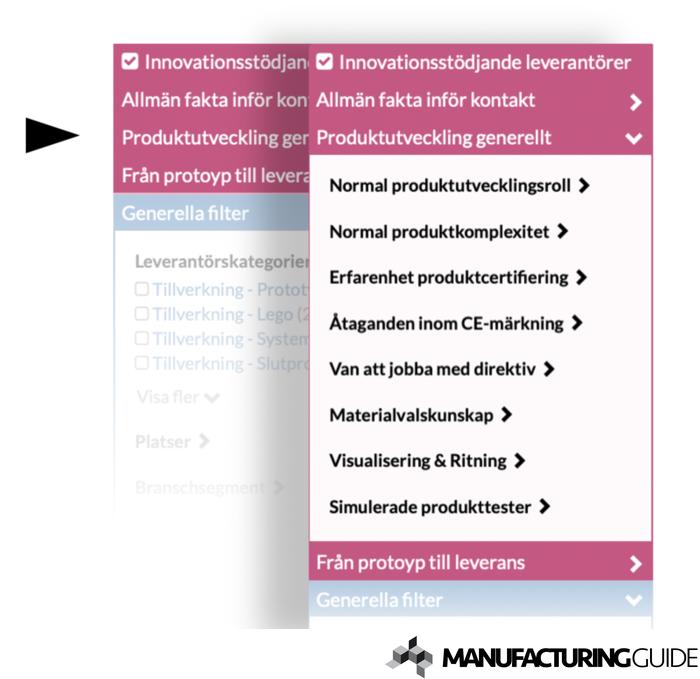Illustration av Produktutveckling generellt