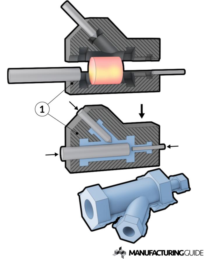 Illustration av Varmpressning av ickejärnmetaller