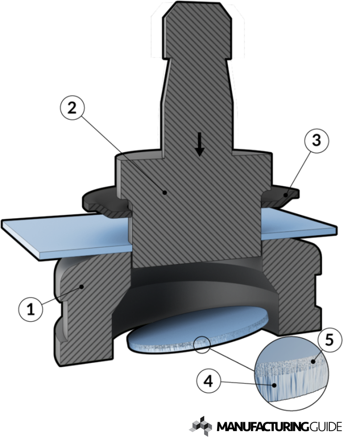 Illustration of Multi-operation punching of sheet metal