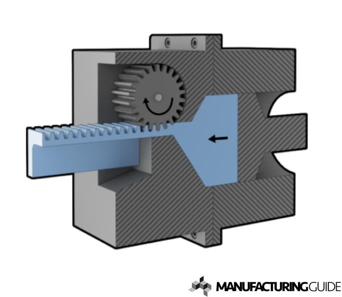 Illustration av 3D-Strängpressning