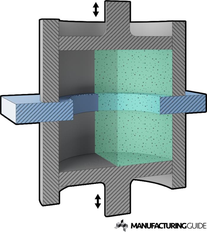 Illustration of Abrasive flow deburring (AFM)