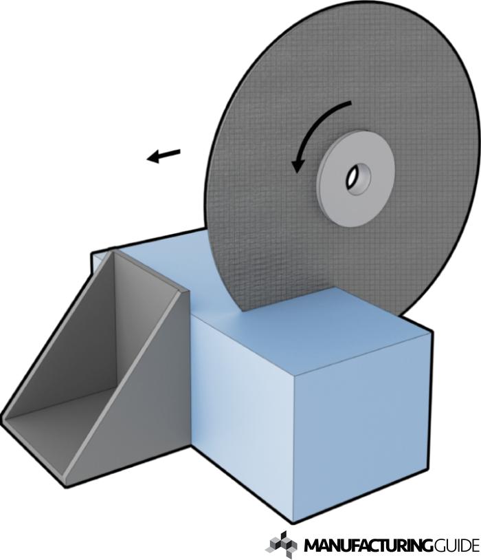 Illustration of Abrasive sawing
