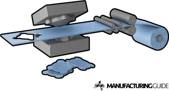 Illustration av Excenterpressning - Automatiserad