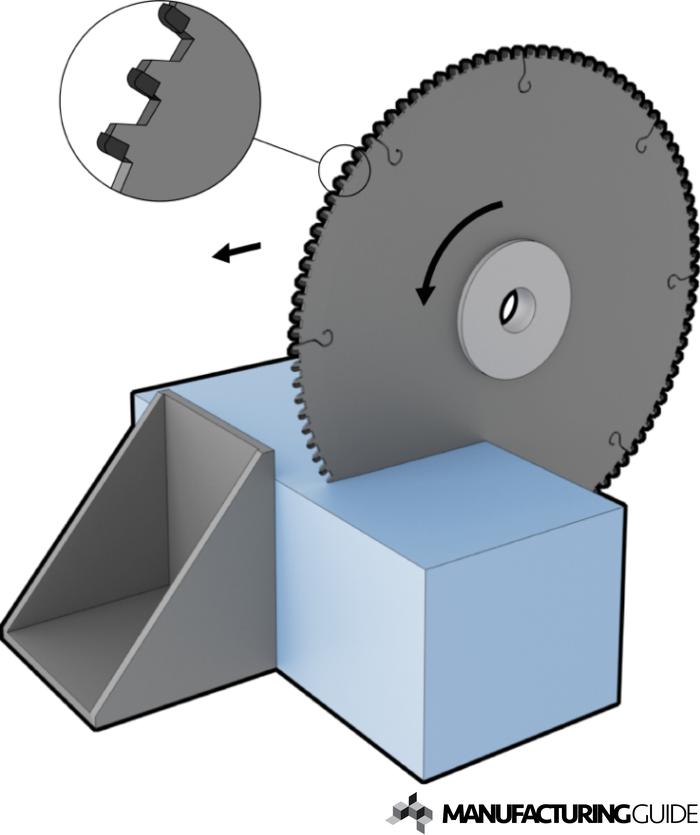 Illustration av Kapning med cirkelsåg