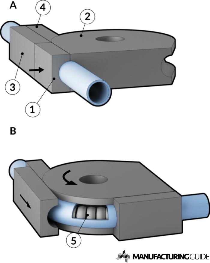 Illustration av Dragbockning av rör