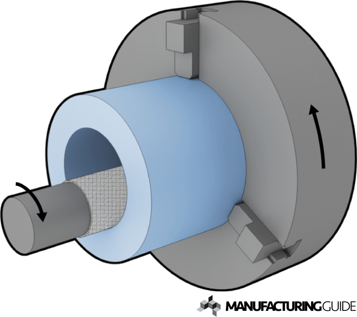 Inside diameter grinding | Find suppliers, processes & material