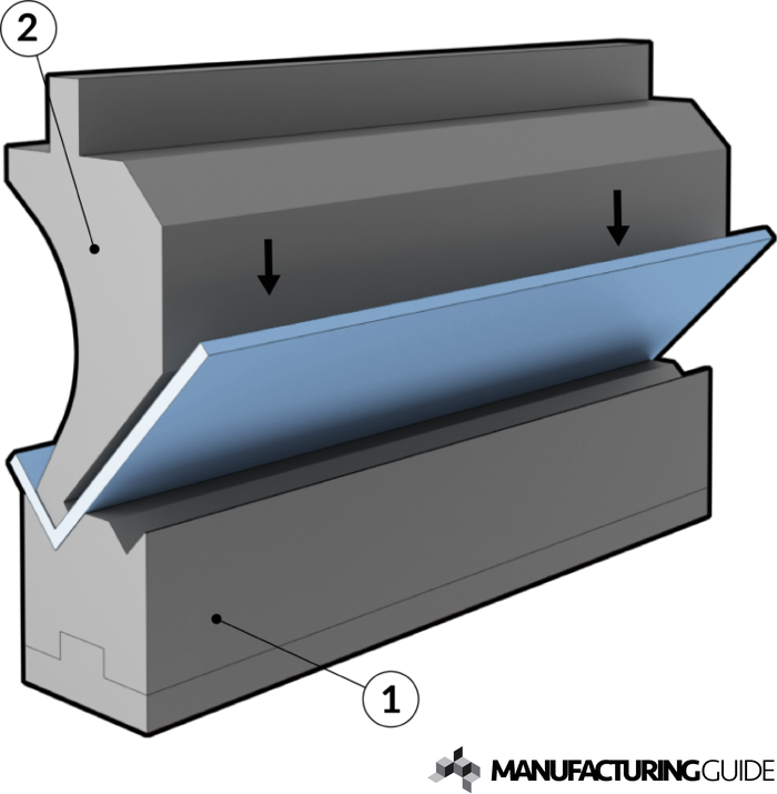 Illustration of Press brake