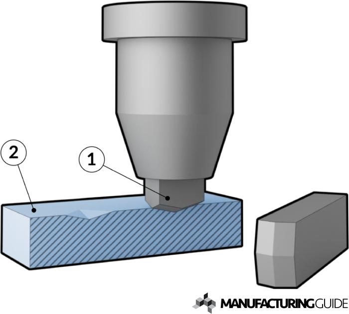 Illustration of Knoop testing