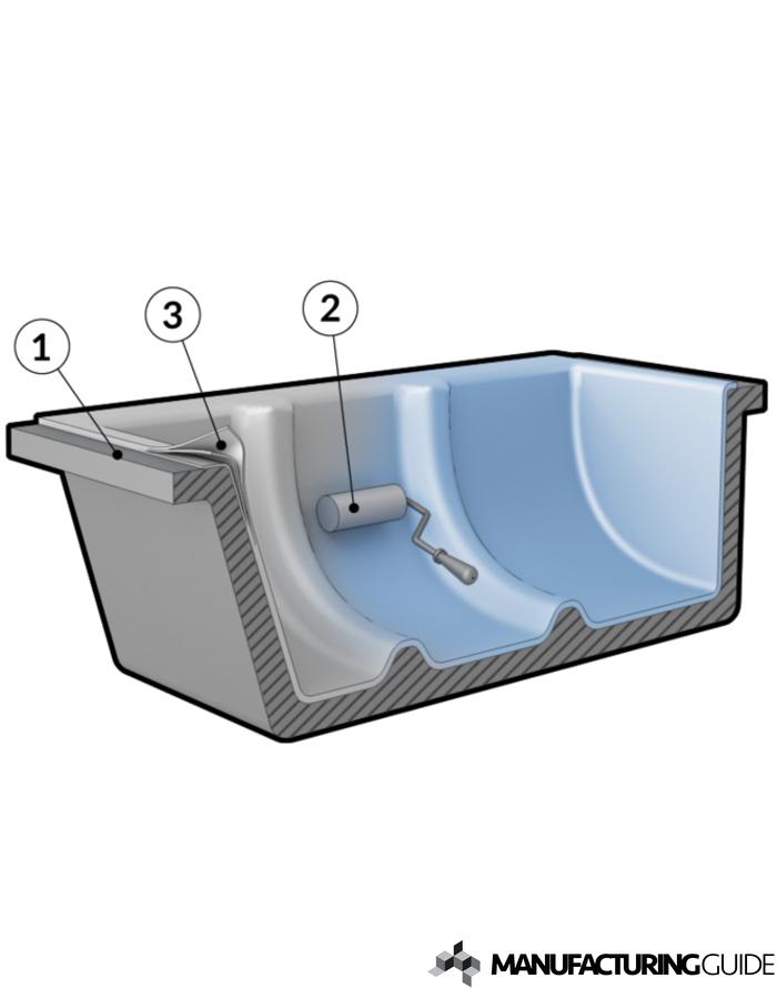 Illustration av Handuppläggning