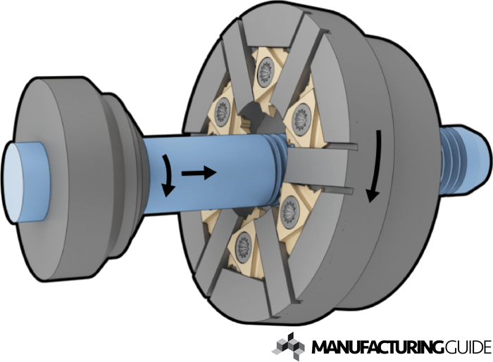 Illustration of External thread whirling