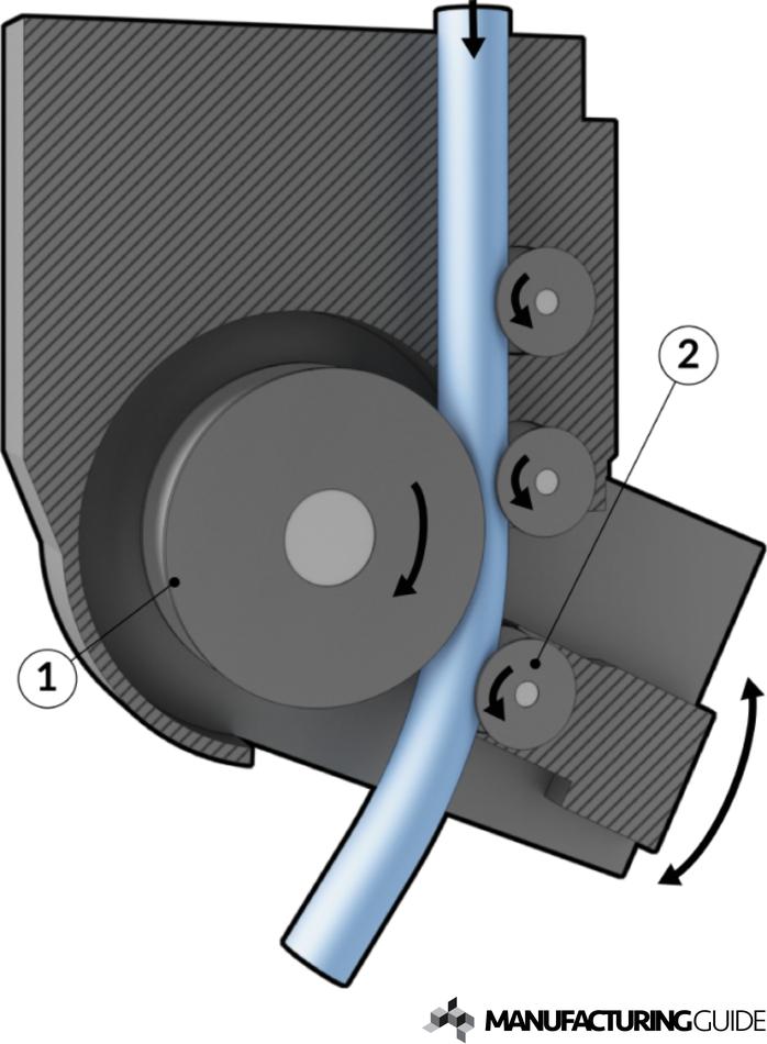 Illustration av Rullbockning av rör