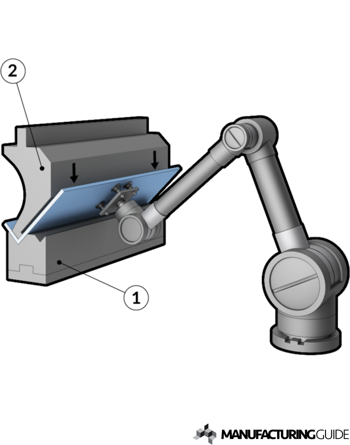 Illustration of Press brake cell
