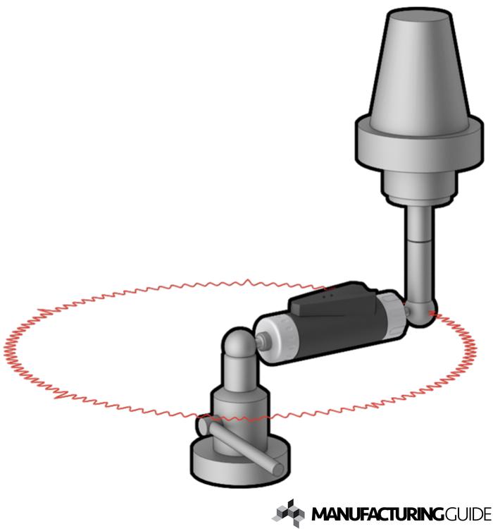 Illustration av Maskinkalibrering med Ball bar