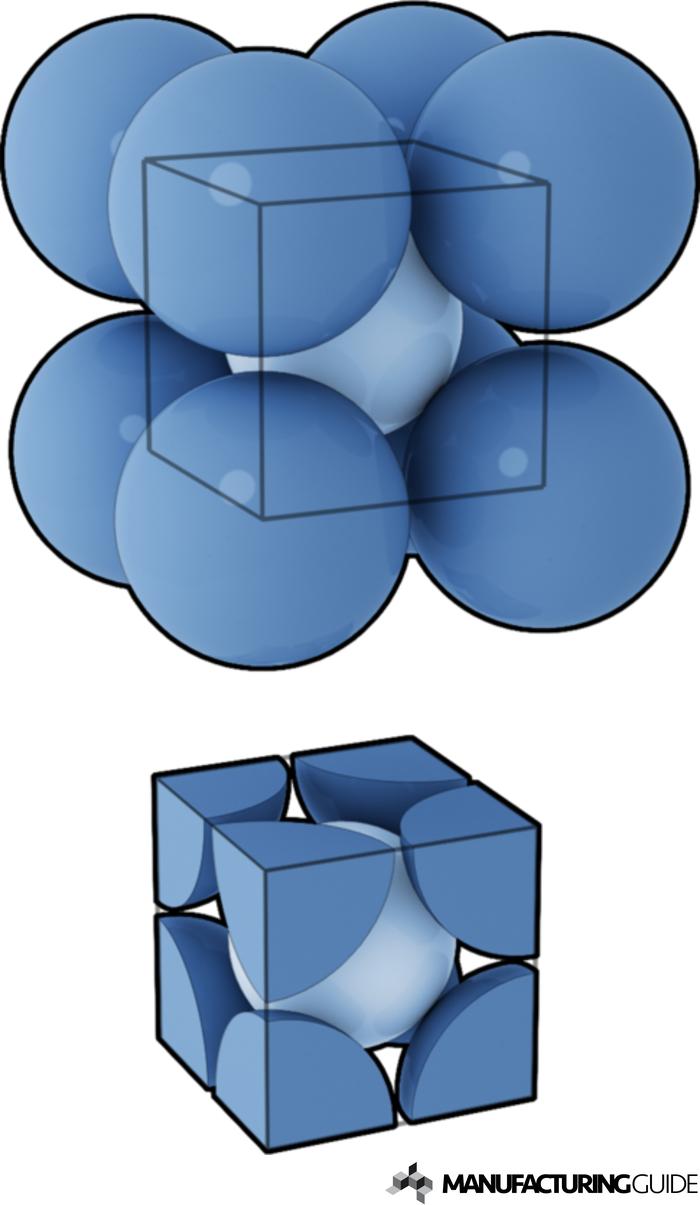 Illustration av BCC