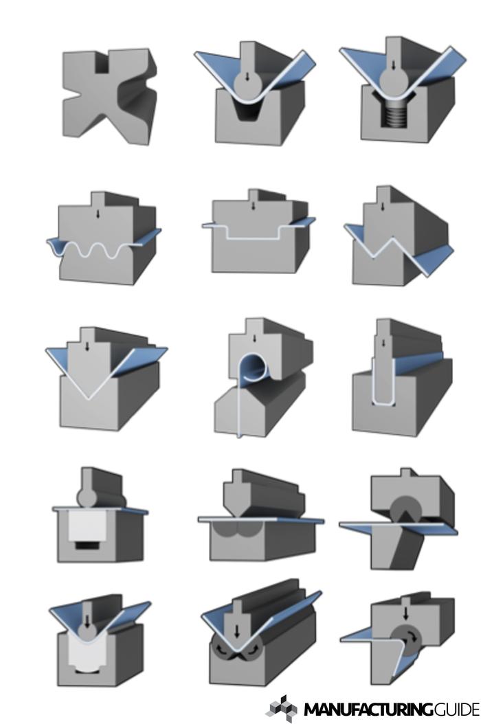 Illustration av Kantpressverktyg