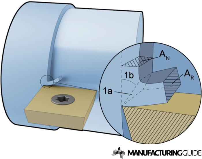 Illustration of Chip terminology