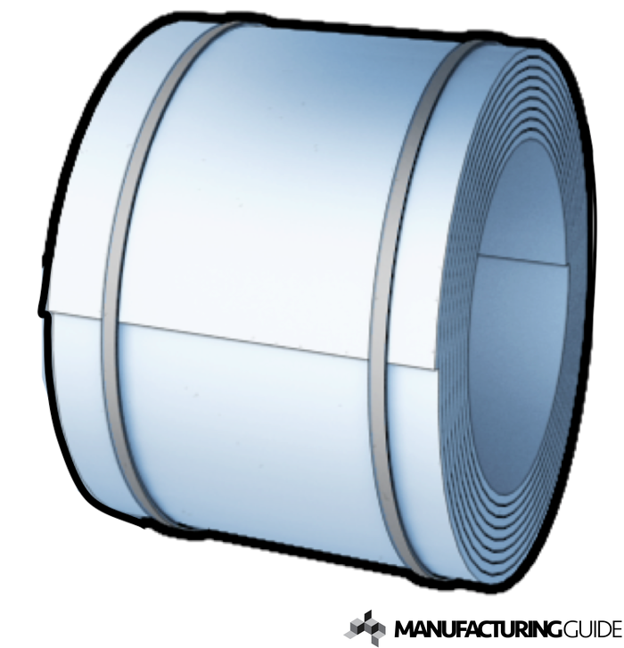 Illustration av Coil