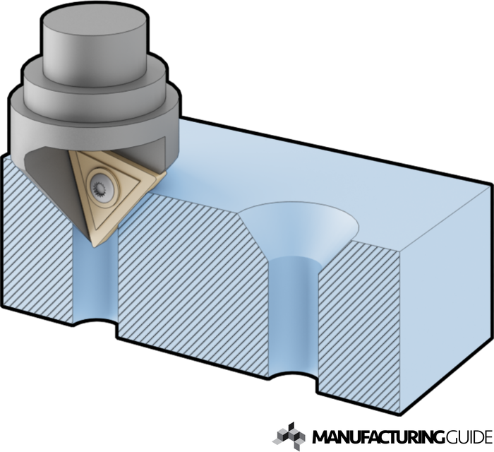 Illustration of Countersink milling