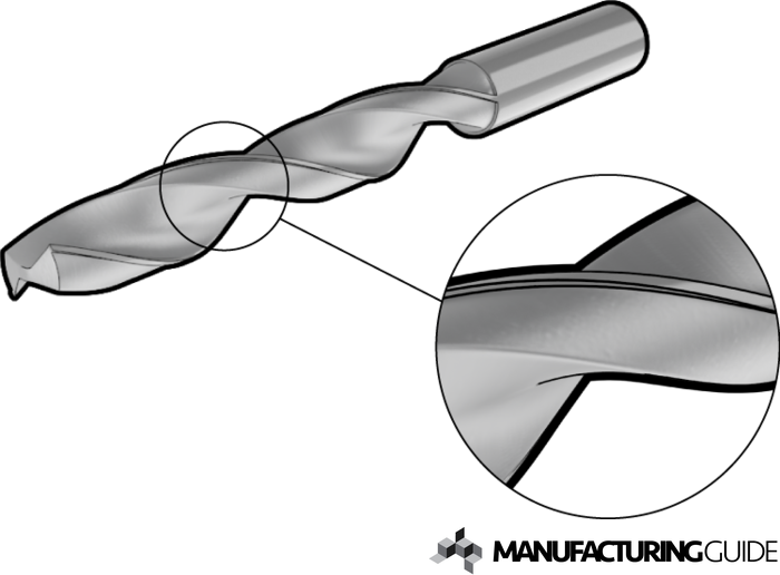 Illustration of Twist drill margin
