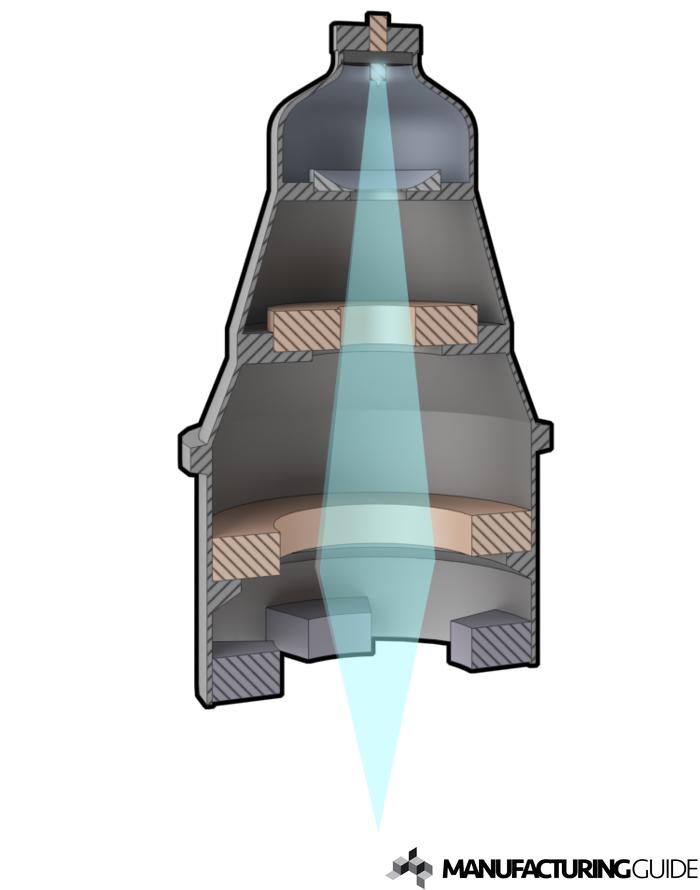 Illustration av Elektronstrålekanon
