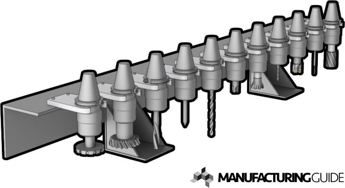 Illustration av Stationär verktygsväxlare