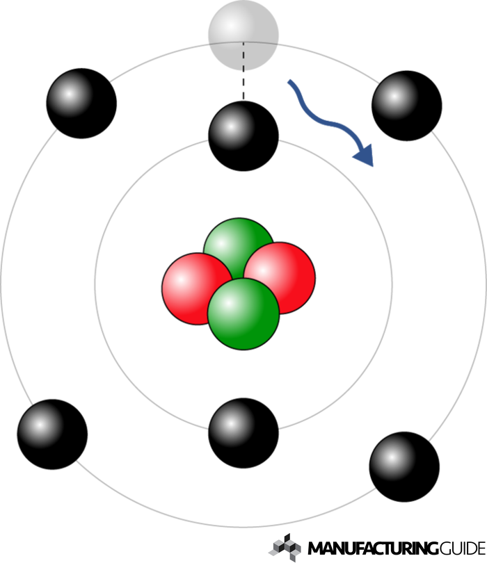 Illustration of Photon