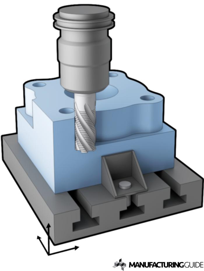 Illustration av Fräsverktyg