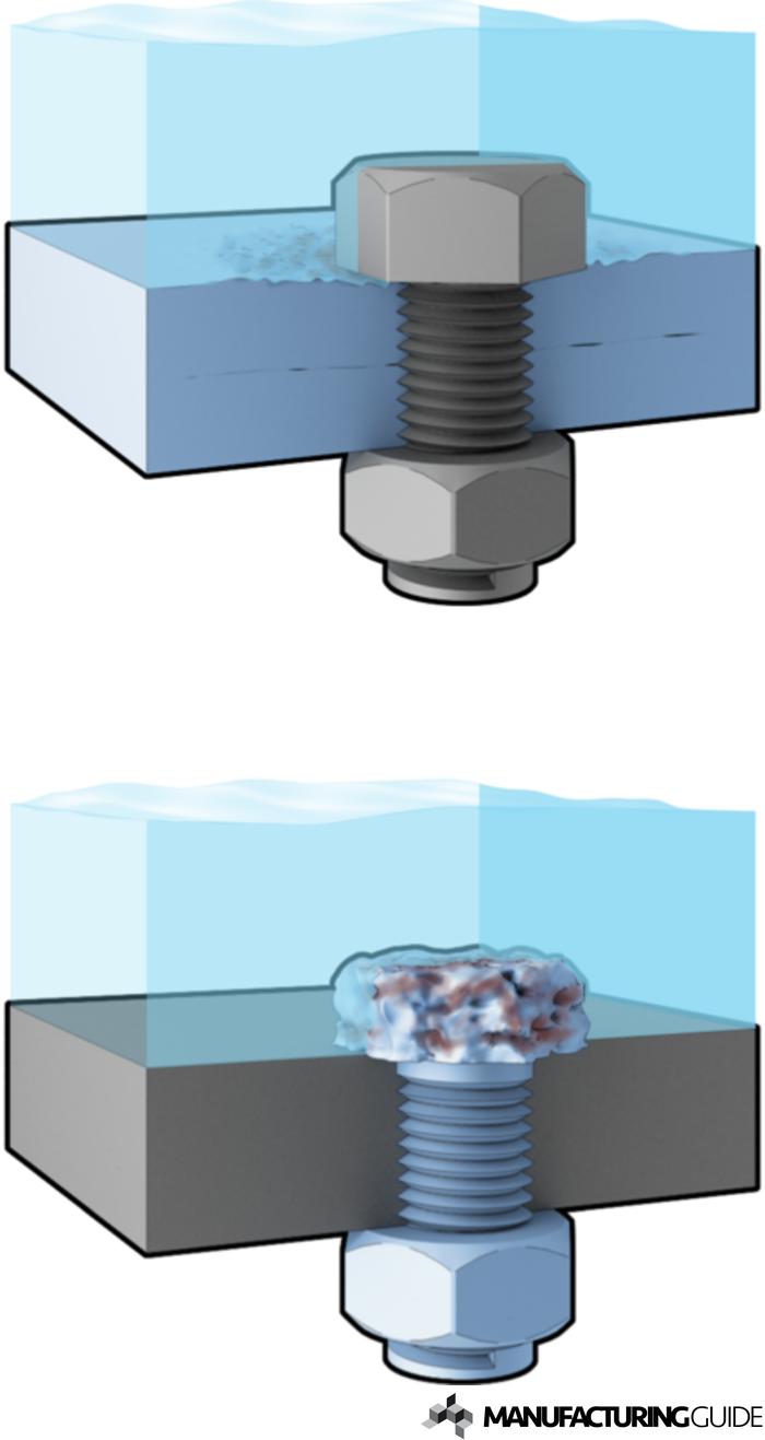 Illustration av Galvanisk korrosion