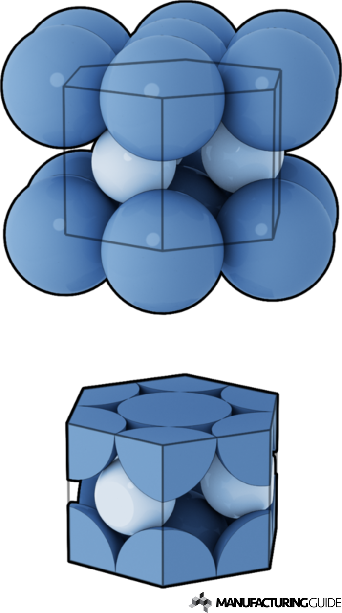 Illustration av HCP