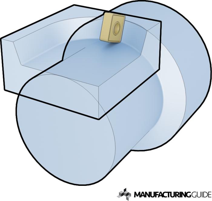 Illustration of Turning vs Milling