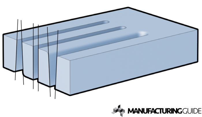 Illustration of Kerf parallelism for Thermal cutting