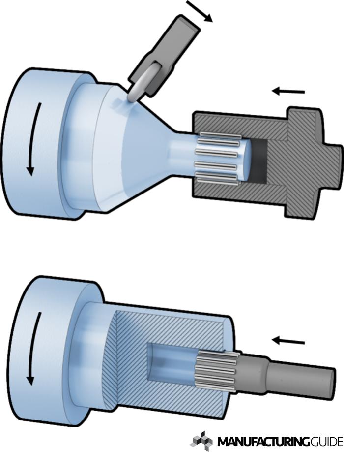 Illustration of Roller burnishing