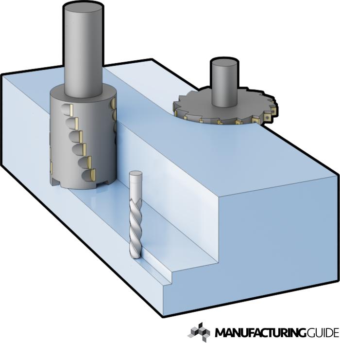 Illustration of Shoulder milling
