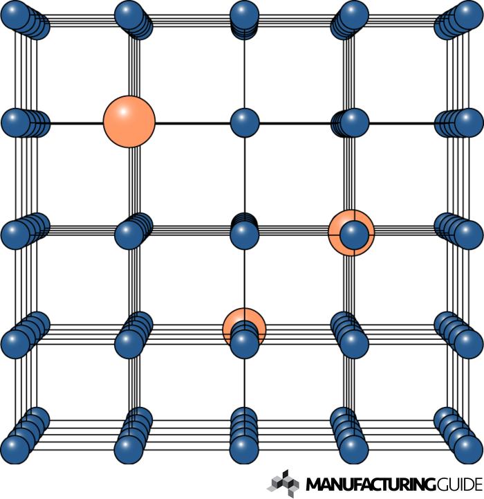 Illustration av Lösningshärdning