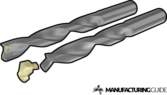 Illustration of Twist drills with interchangeable inserts and drill heads