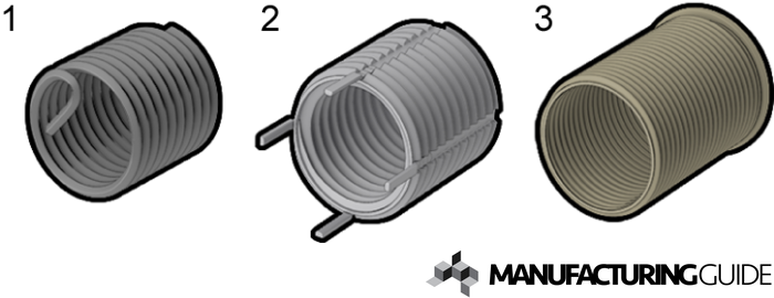Illustration of Threaded inserts