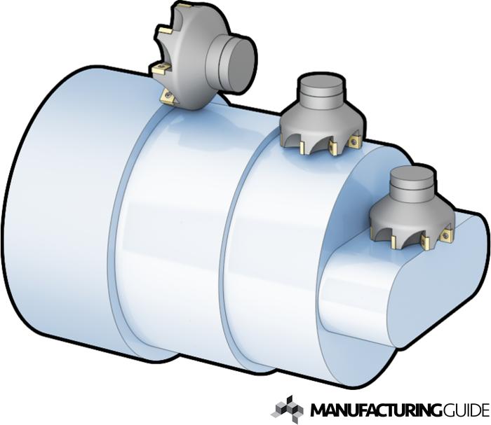 Illustration of Turn Milling