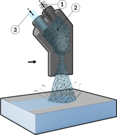 Wet Abrasive Blasting Find Suppliers Processes Amp Material